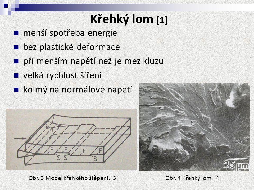 Obr. 3 Model křehkého štěpení. [3]